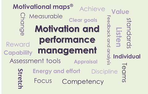 motivation - perf mgmt tag cloud v2
