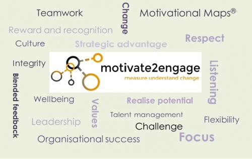 motivate2engage cloud map